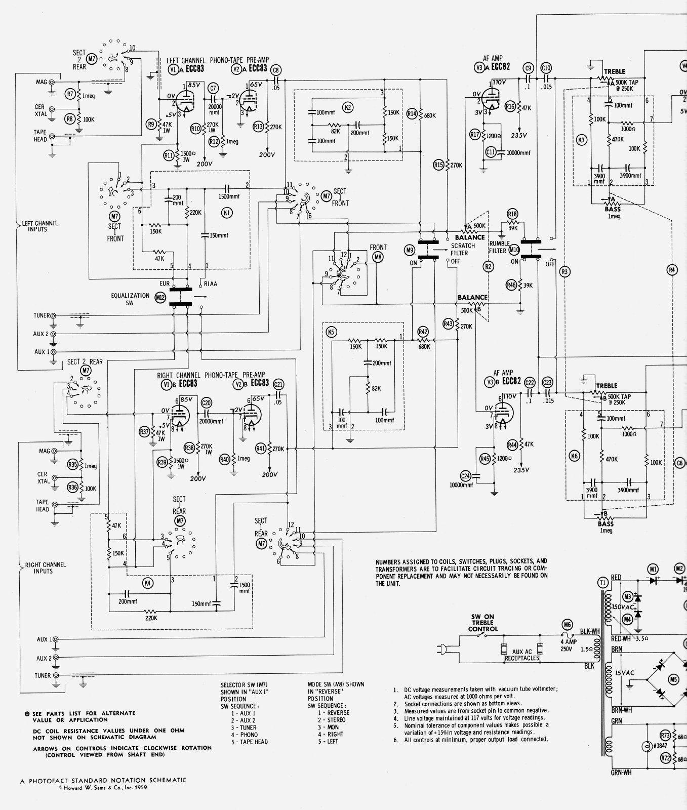 Les amplificateurs à tubes Américains SCOTT FISCHER AMPEX