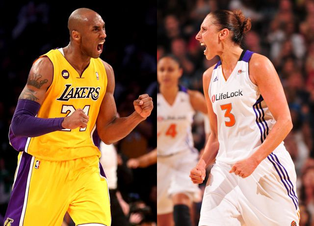 Image result for wnba pay vs nba pay
