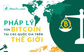 phap-ly-bitcoin-tren-the-gioi