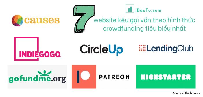 7 website kêu gọi vốn theo hình thức crowdfunding tiêu biểu nhất. Nguồn: IDauTu.com