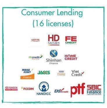 danh sách 16 công ty tài chính cho vay tiêu dùng