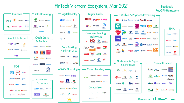 FinTech Vietnam kết thúc 2020 với nhiều điểm nhấn quan trọng