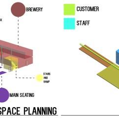 Space Diagram Studio Lighting Public  Idcidi