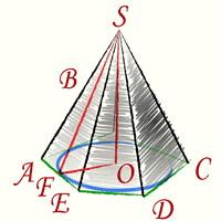 Методология определение оптимального функционального назначения продукта девелоперского проекта