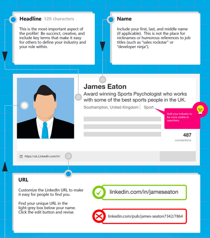 LinkedIn Profile Tips