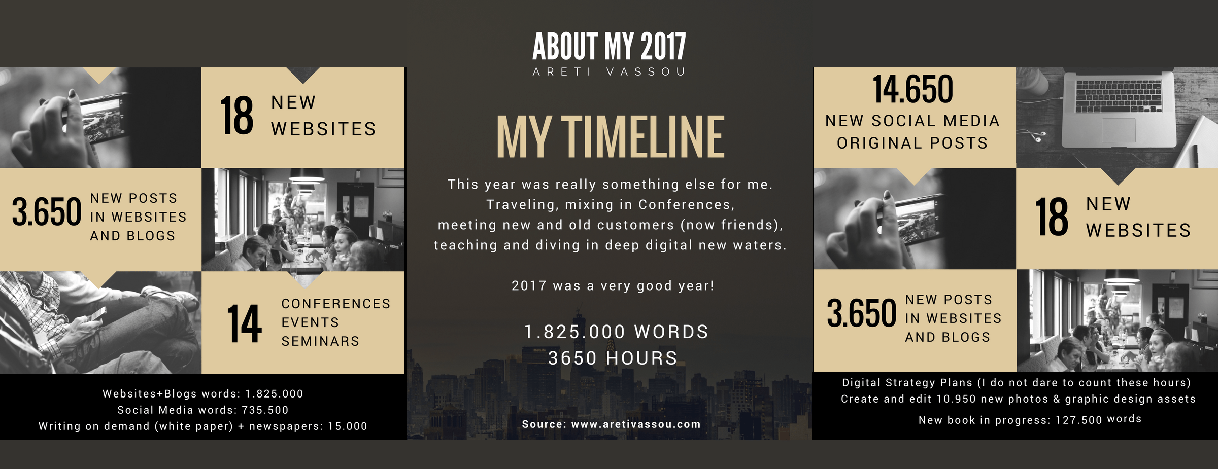 My 2017 Yearbook - Areti Vassou