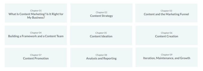 Moz's Guide to Content Marketing