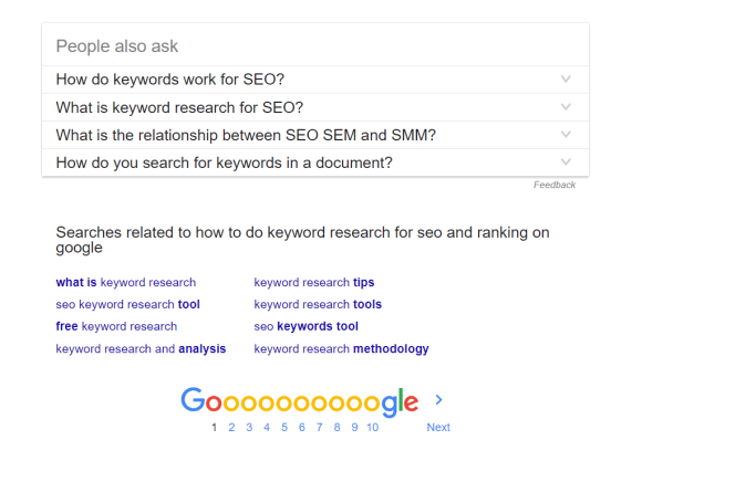 How to do Keyword Research like a Pro - Areti Vassou Ideadeco 4