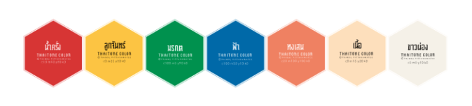 Finally, the team narrowed down the selection of colours above to match with Thaitone colours.