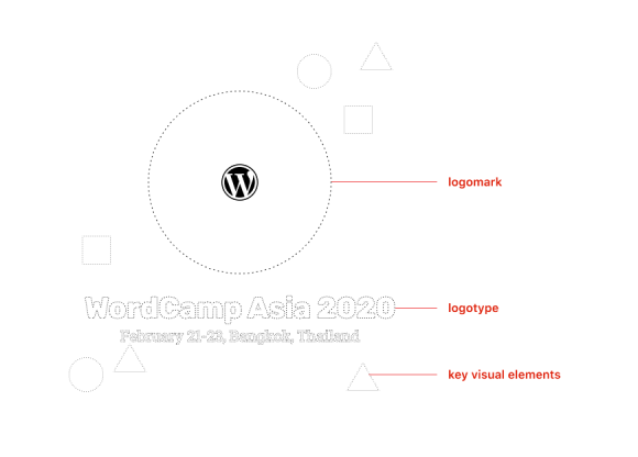 The Design Journey of WordCamp Asia Logo