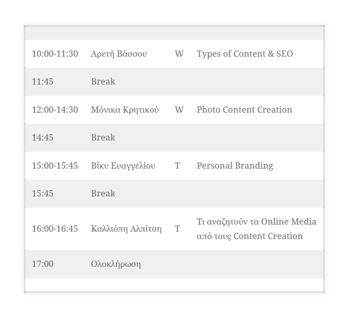 Content Creators Workshop Schedule