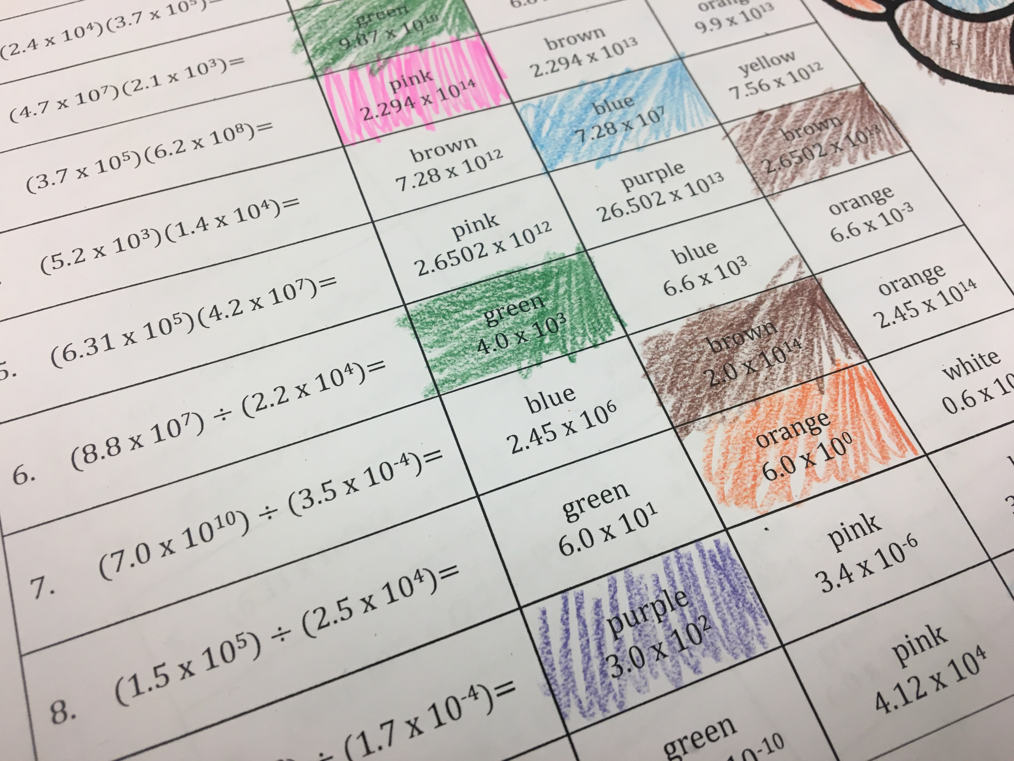 small resolution of 9 Operations with Scientific Notation Activities - Idea Galaxy