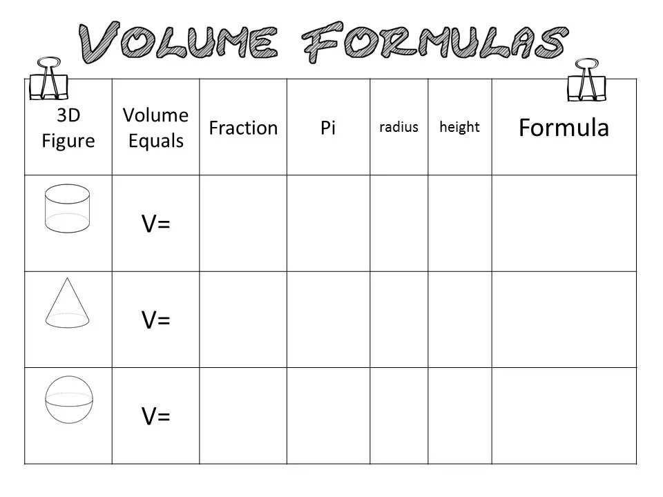 Read this blog post for ideas for practicing finding the volume of cylinders, cones, and spheres.