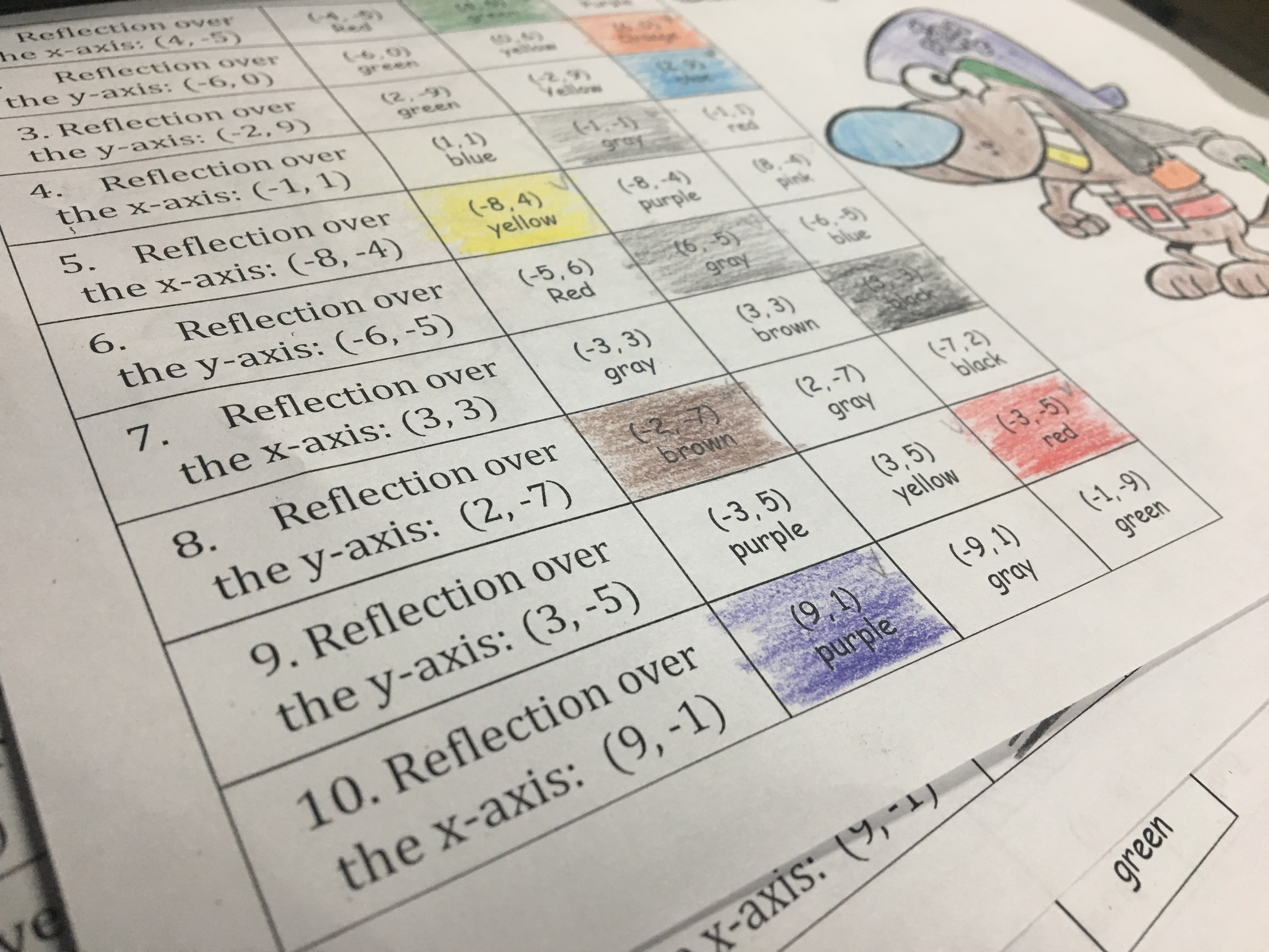 hight resolution of 11 Easy Activities For Teaching Effects of Transformations - Idea Galaxy