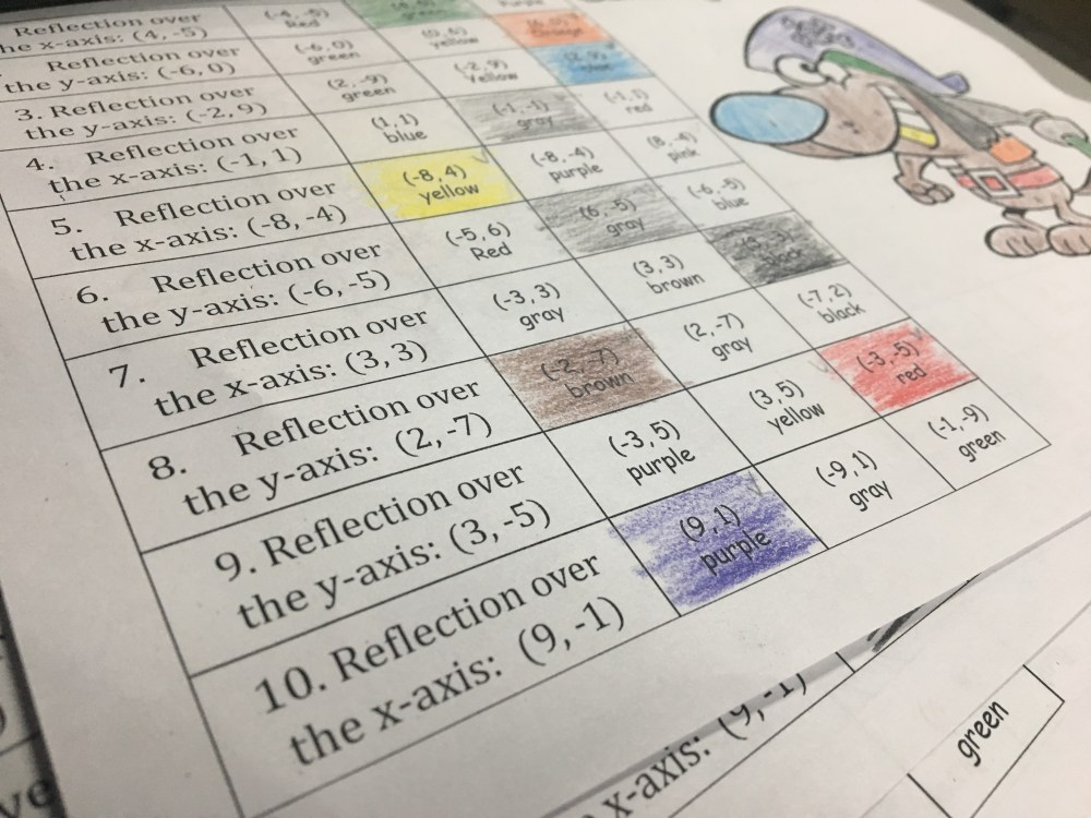 medium resolution of 11 Easy Activities For Teaching Effects of Transformations - Idea Galaxy