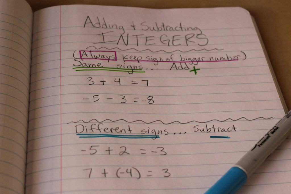 Rules to help students learn about adding & subtracting integers. Read more in this step by step guide for breaking down the teaching of additive inverse and adding & subtracting integers using I Can Statements. This is a great addition to the interactive notebook, and you can download your own copy for FREE.