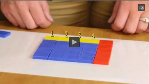 8 awesome activities to teach approximating square roots. Ideas and resources for practice, lesson hooks, and more.