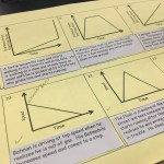 7 Off the Chart Activities for Teaching Analyzing Function Graphs
