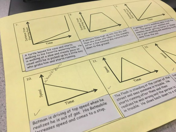 7 Off the Chart Activities for Teaching Analyzing Function