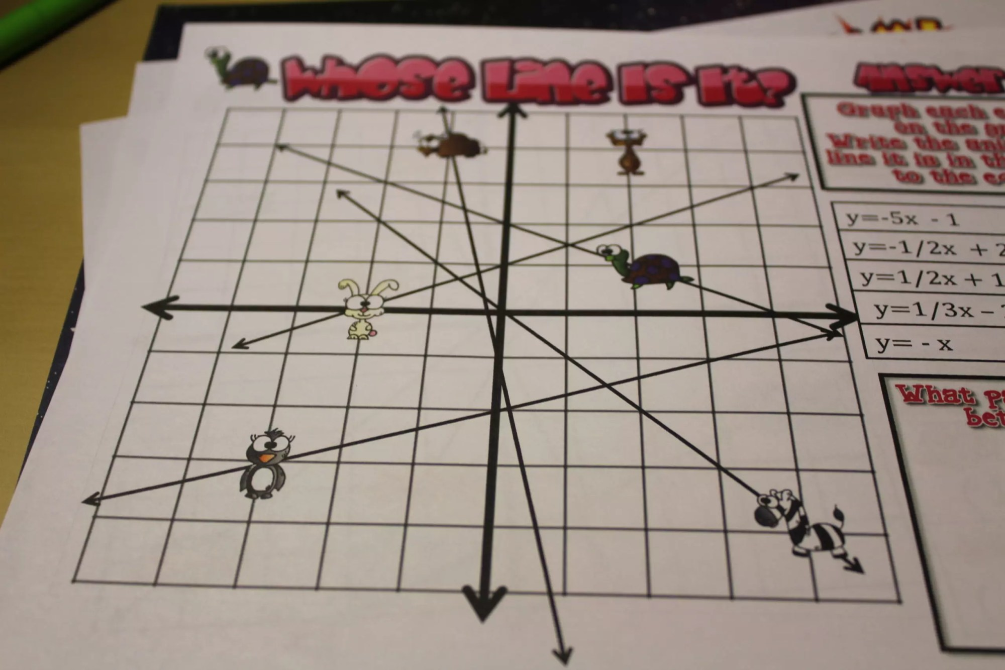 hight resolution of 8 Activities to Make Graphing Lines Awesome - Idea Galaxy