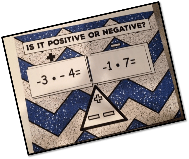 12 Activities to Practice Multiplying and Dividing Integers