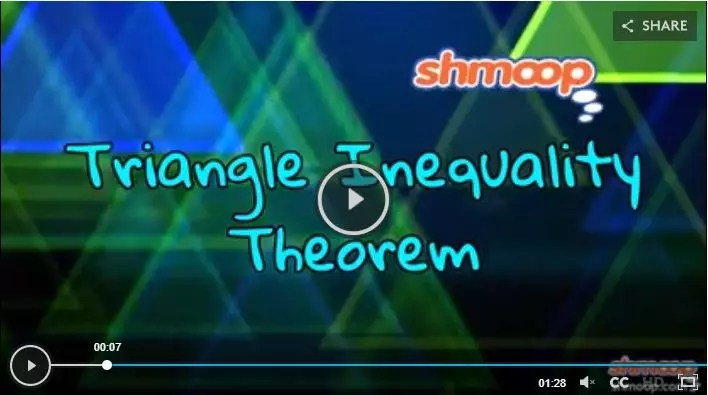 This video and challenge problem reviews the triangle inequality theorem. In this blog post check out the other activities for triangle inequality theorem.