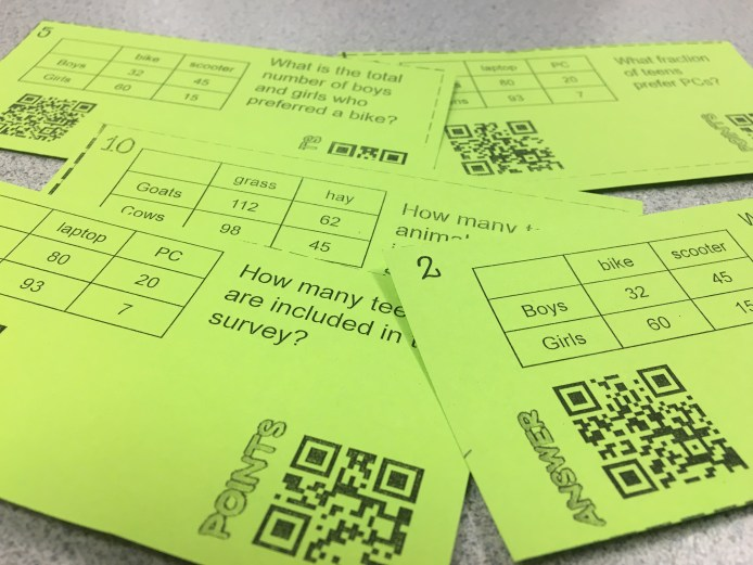 This QR code game is a fun way to practice reading two way tables. Check out all 11 two way tables activity ideas. Includes 3 FREE two way tables downloads.