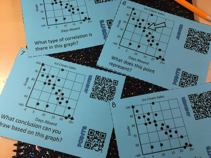 11 Activities that Make Practicing Scatter Plot Graphs Rock