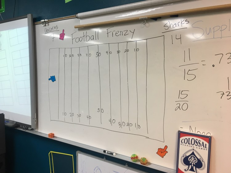 Turn a two-step equations worksheet into a fun math game with this simple football game! Check out all 12 two-step equations activity ideas and resources, including a FREE download.