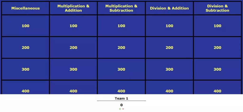 Ready-to-use Jeopardy game makes for a simple way to get two step equations review and practice. Check out all 12 two-step equations activity ideas and resources, including a FREE download.
