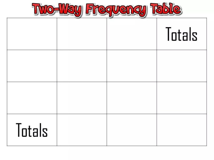 Grab this free two way table graphic organizer. Perfect for use in a dry-erase sleeve to get students lots of practice. Check out all 11 two way tables activity ideas, including 2 more FREE downloads.