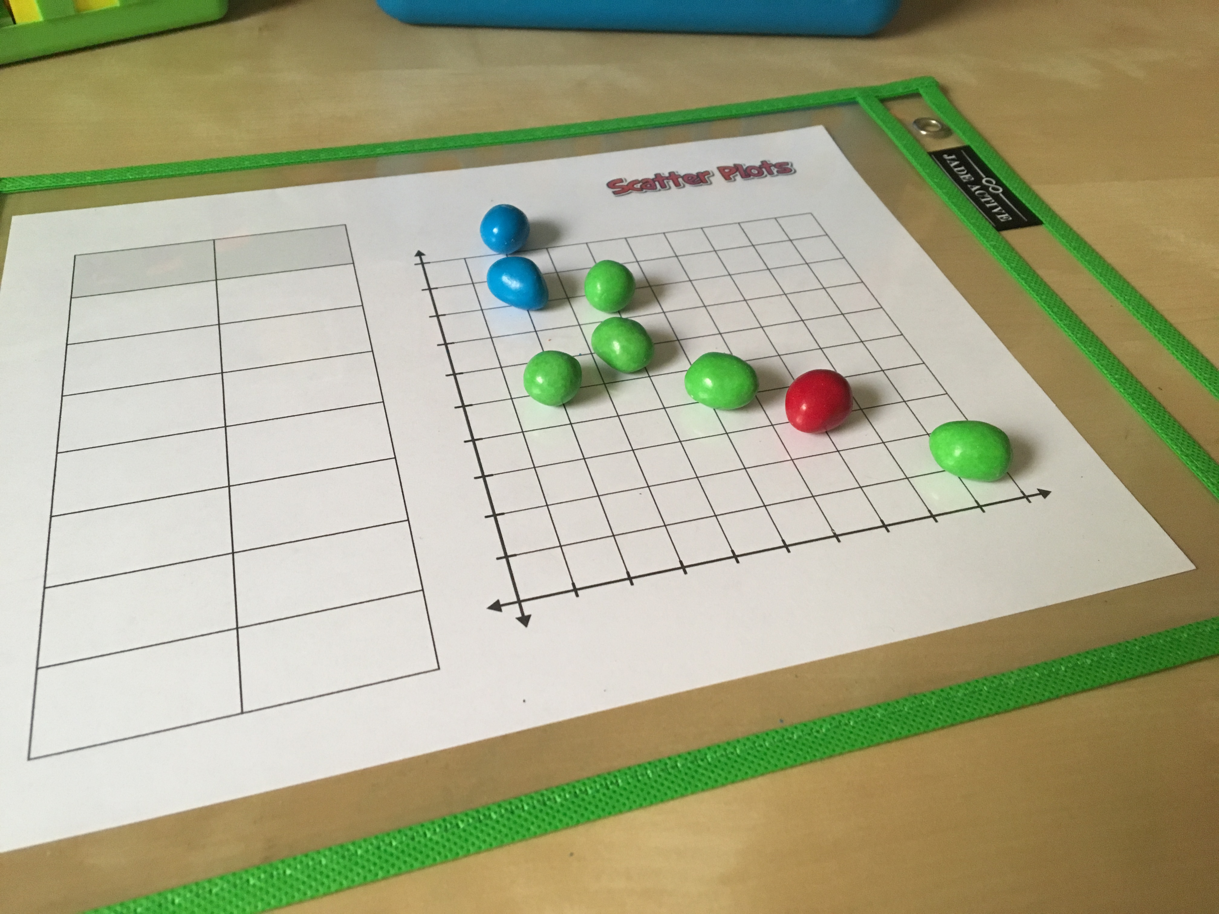 small resolution of 11 Activities that Make Practicing Scatter Plot Graphs Rock - Idea Galaxy