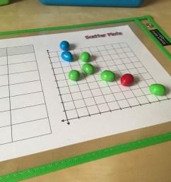 11 Activities that Make Practicing Scatter Plot Graphs Rock - Idea Galaxy [ 3024 x 4032 Pixel ]