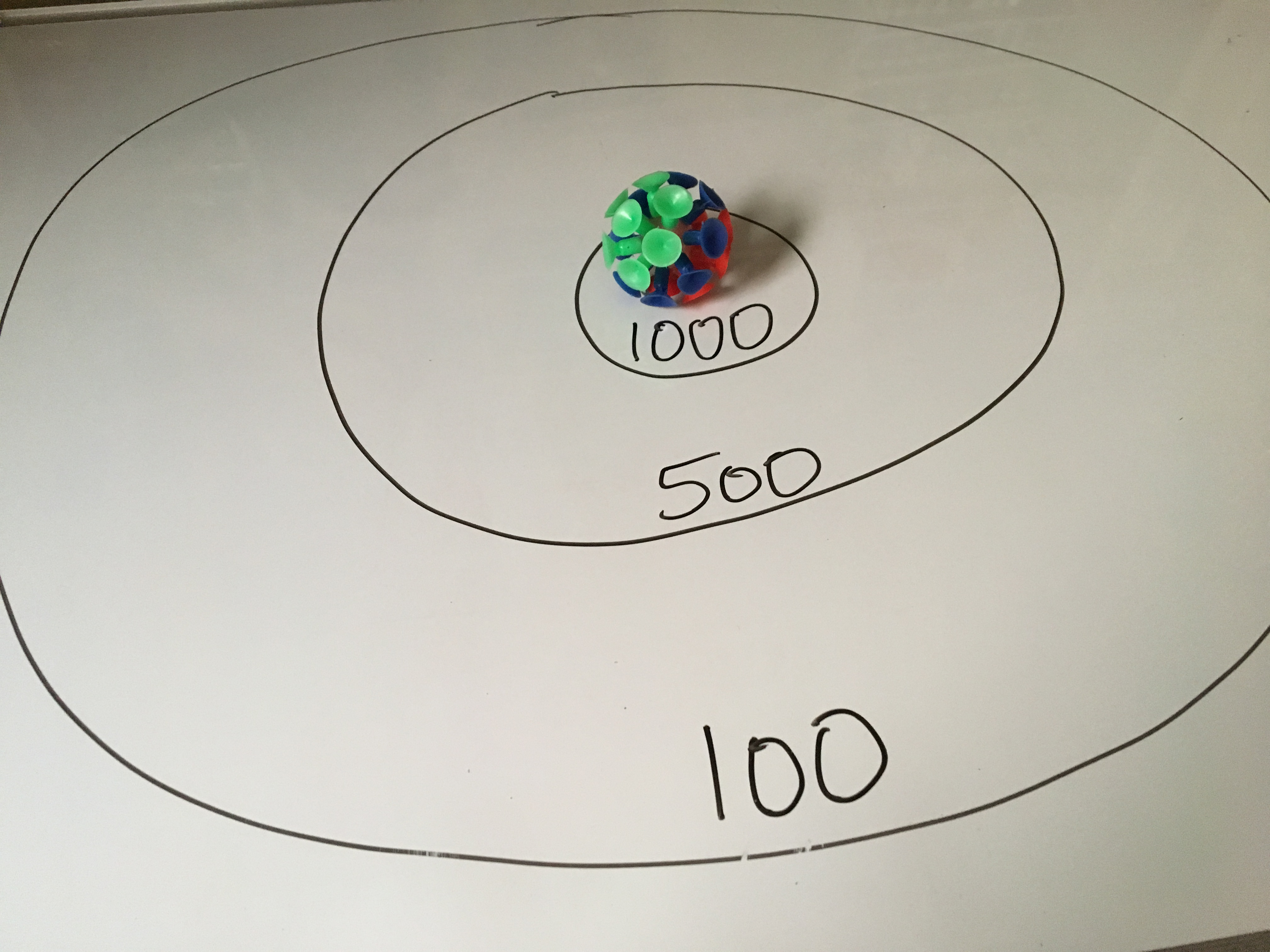 hight resolution of Math Review Game Strategy That Works: The Target Game - Idea Galaxy
