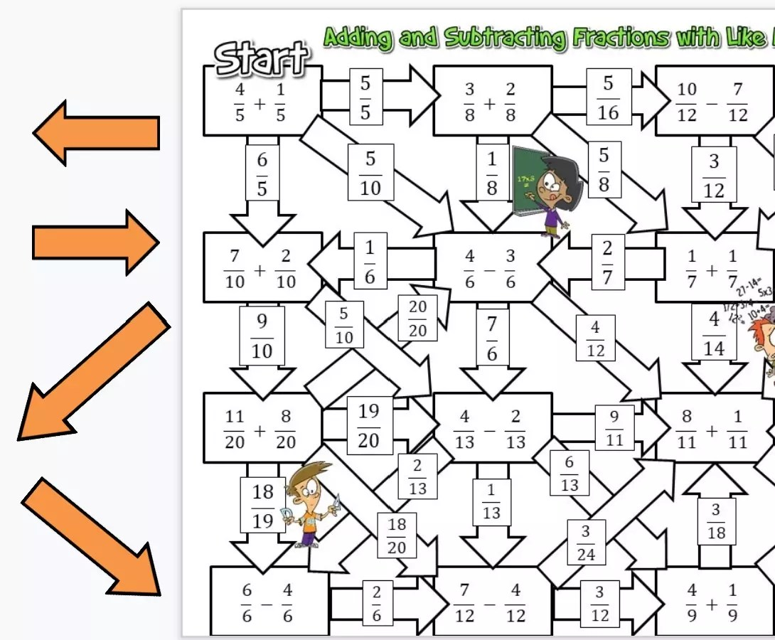 medium resolution of 10 Awesome Activities for Adding and Subtracting Fractions with Like  Denominators - Idea Galaxy