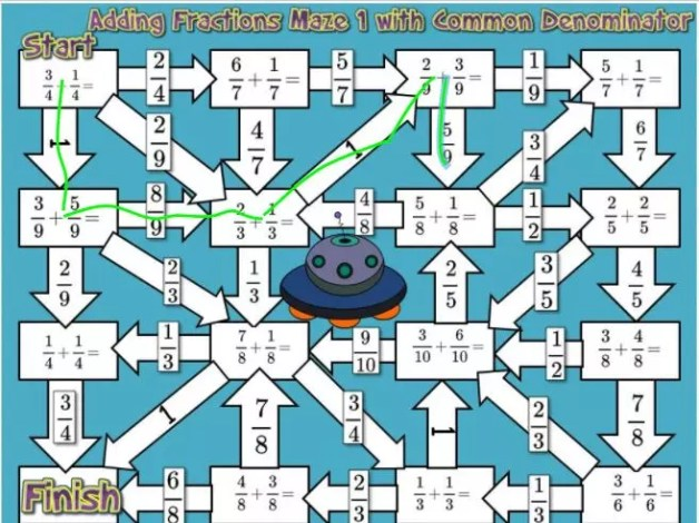 This online fractions maze game helps students practice adding fractions. This paperless activity is great for the 1:1 classroom. Check out all 10 adding and subtracting fractions activity ideas for fractions with like denominators.