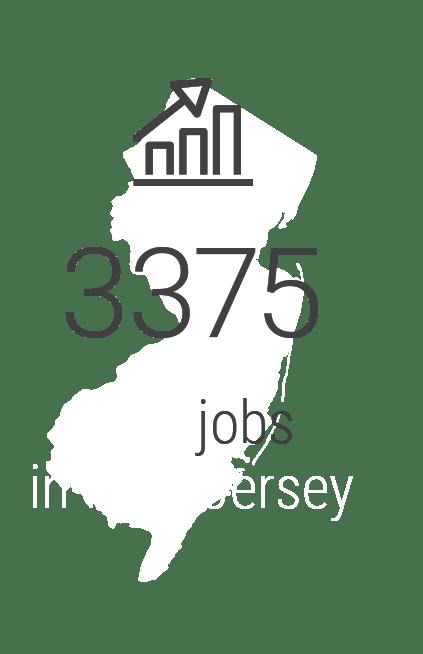 iDEA-jobs-creation