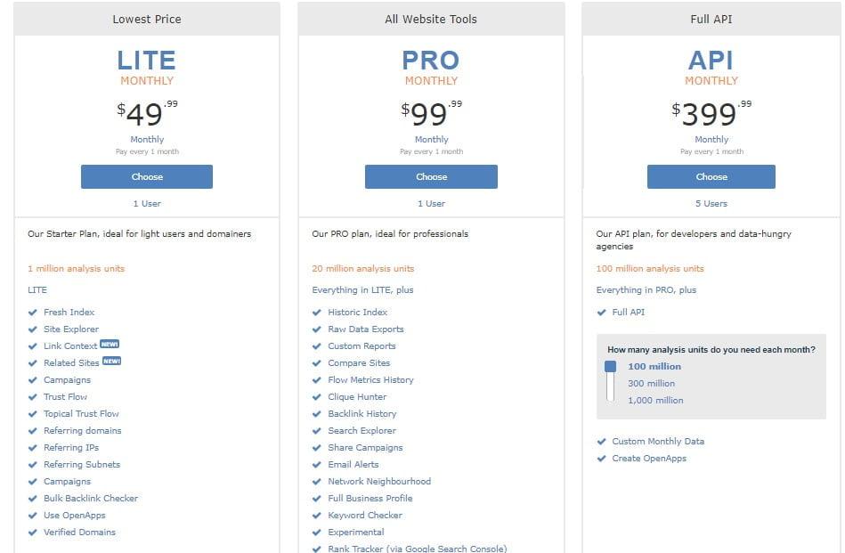 Majestic SEO Price Plans