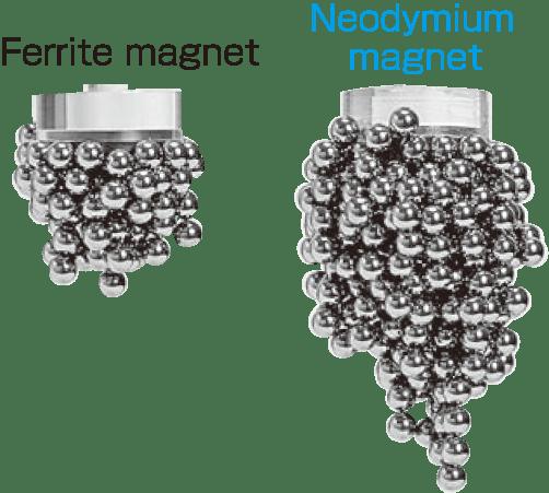 ferrite vs Neodymium magnet