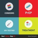 PATHOPHYSIOLOGY OF HIV
