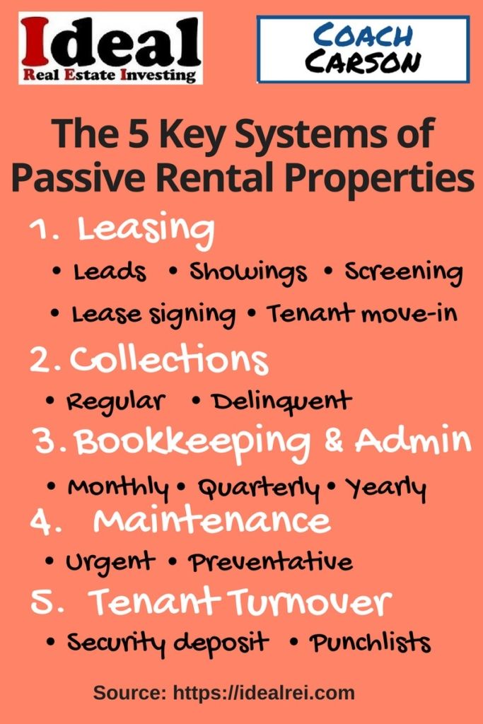 the-5-key-systems-of-passive-rental-properties
