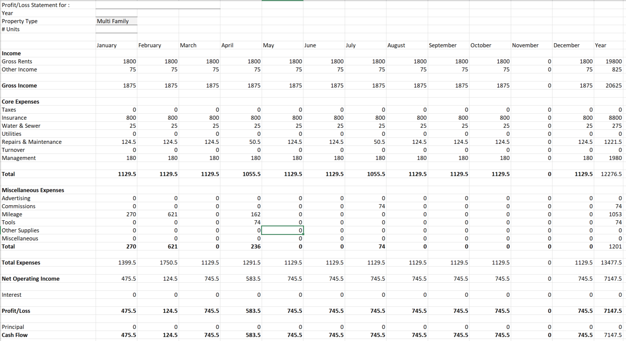 spreadsheet for income and expenses