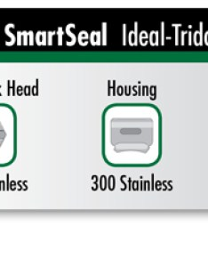 With their compact design and lower profile you get an optimal heavy duty constant tension clamp without all the bulk also smartseal ideal tridon rh idealtridon