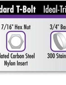Nominal diameter sized  bolts also ideal tridon rh idealtridon