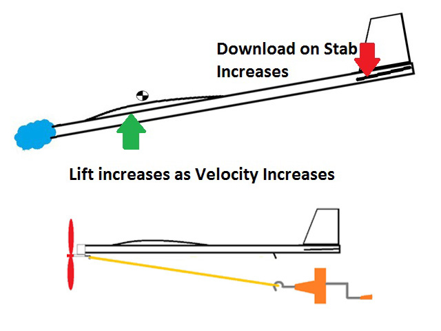 Basic Aerodynamics With a Lesson | Ideas-Inspire