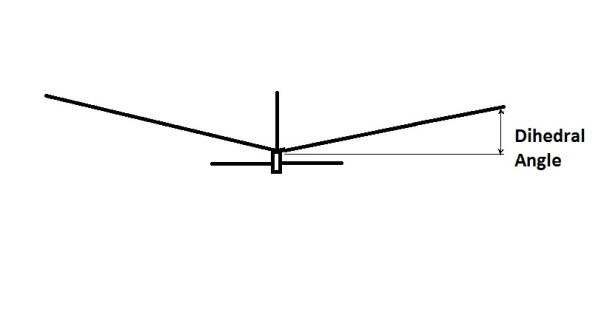 GliderfrontviewDihedralAngle