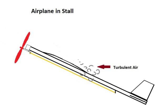 StickplaneRubberPowerclimb25Stall