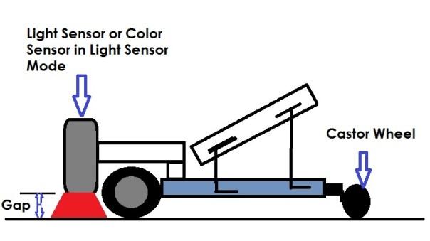SideviewRobot