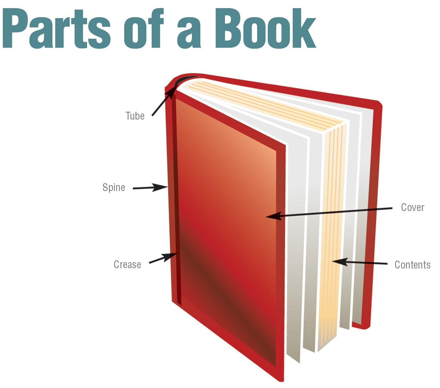 Book Repair Reattaching Loose Contents
