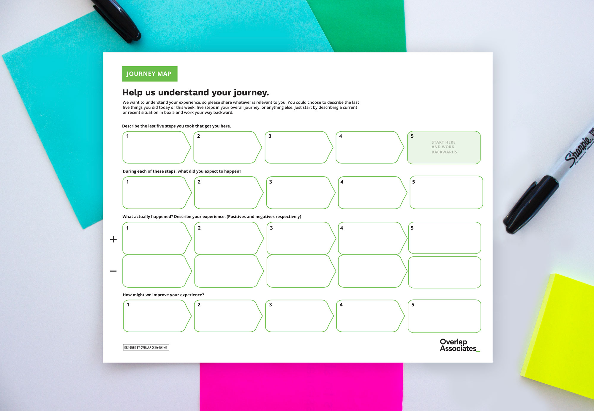 Download Your Journey Map
